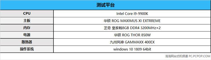 三星970 EVO PLUS 250GB固态硬盘性能测试
