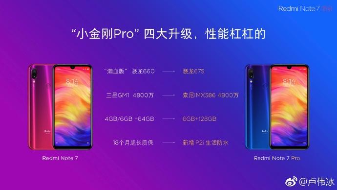红米Note 7Pro海外版发布 骁龙675+索尼IMX586摄像头