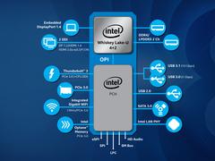 不是九代胜似九代 Intel Whiskey Lake处理器亮点剖析