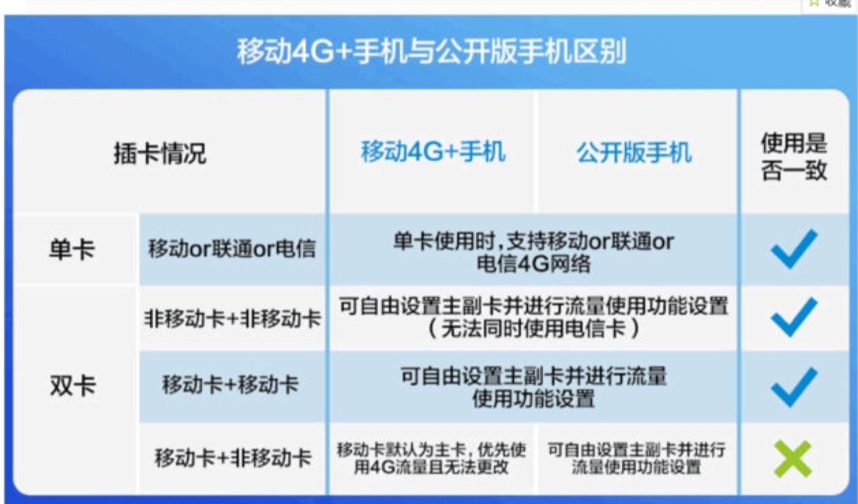中国移动遭调查:疑营销方?#28966;?#25104;反竞争