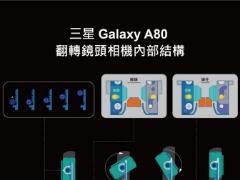 一颗马达,揭开三星Galaxy?A80相机奥秘