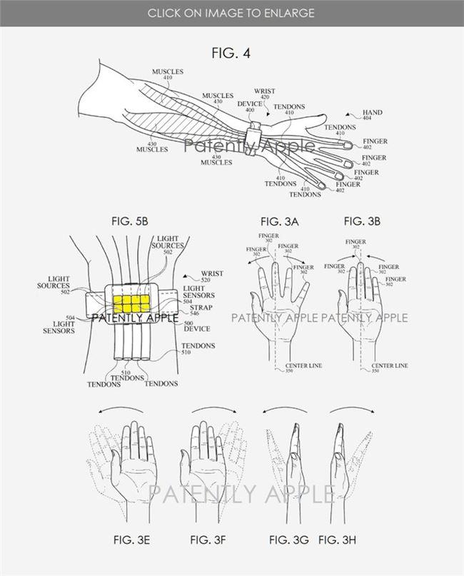 苹果获得Apple(苹果) Watch新专利 可通过识别手势翻译手语