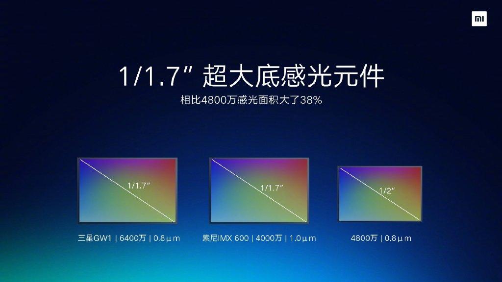 林斌再曝红米6400万相机细节:感光面积1/1.7英寸