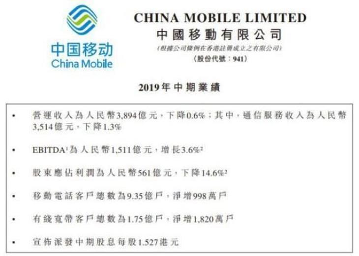 给中国移动交的钱,都传奇世界65535去哪儿了?2019上半年净利竟下降逾14