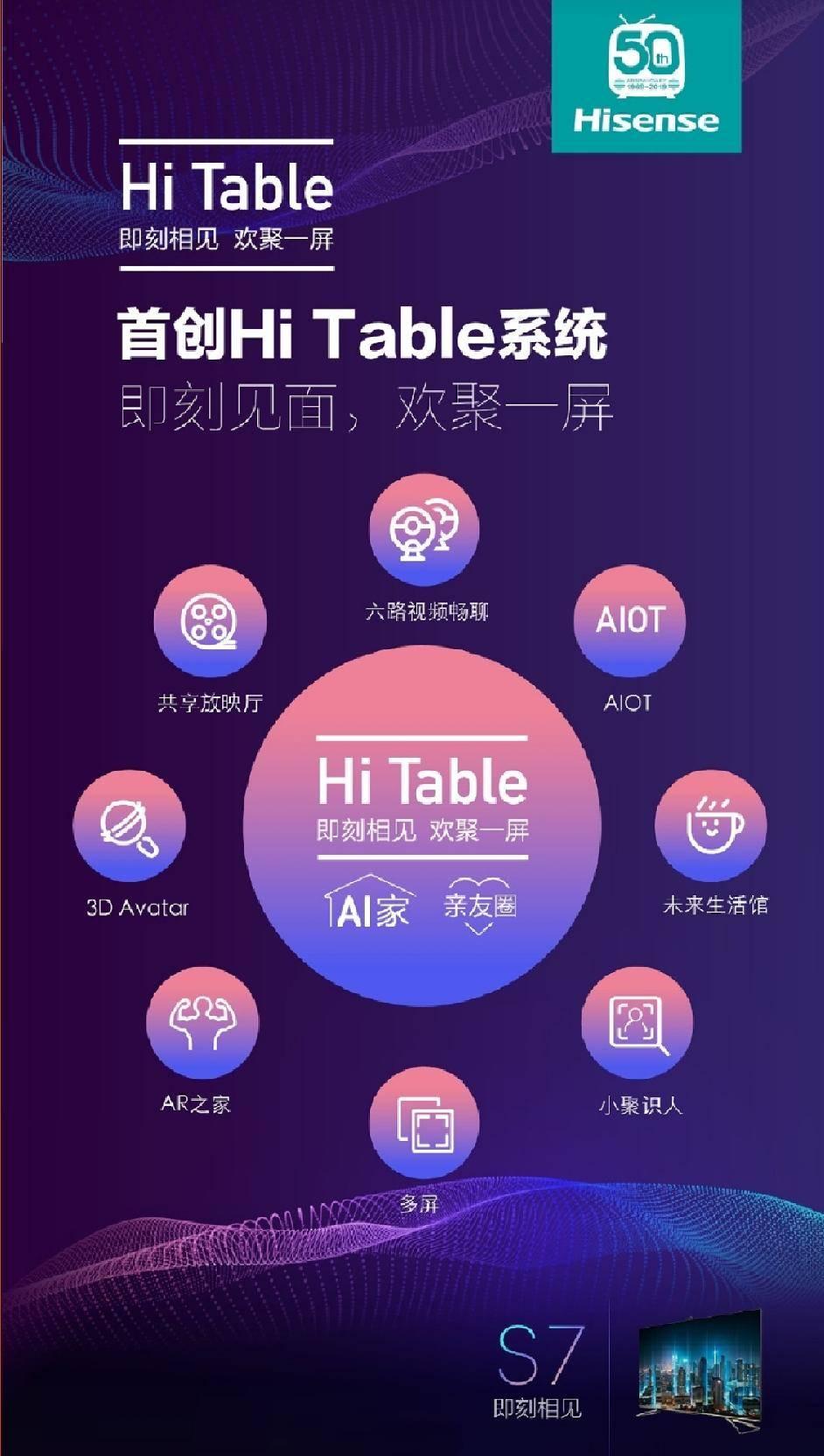 电视行业将洗牌?首款搭载Hi Table系统的海信S7来了