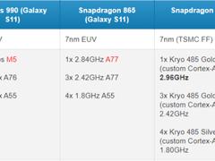 骁龙865详细参数泄露 可能依然采用外挂5G基带
