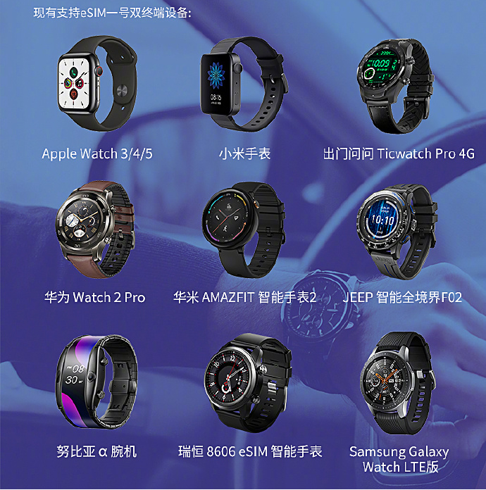 联通eSIM服务全国展开,快来看看你的智能手表支不支持?