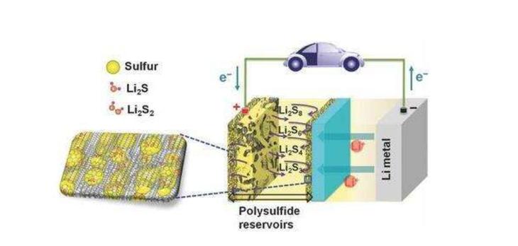 充电一次续航5天!澳大利亚科学家正在研发全新电池技术