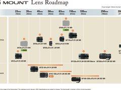 富士发布最新中画幅G卡口镜头发展路线图