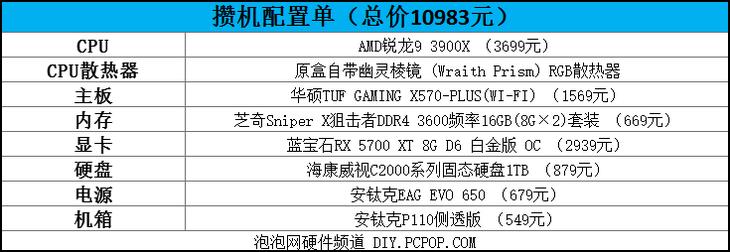 http://www.cnbli.com/zhanhuibaodao/32138.html