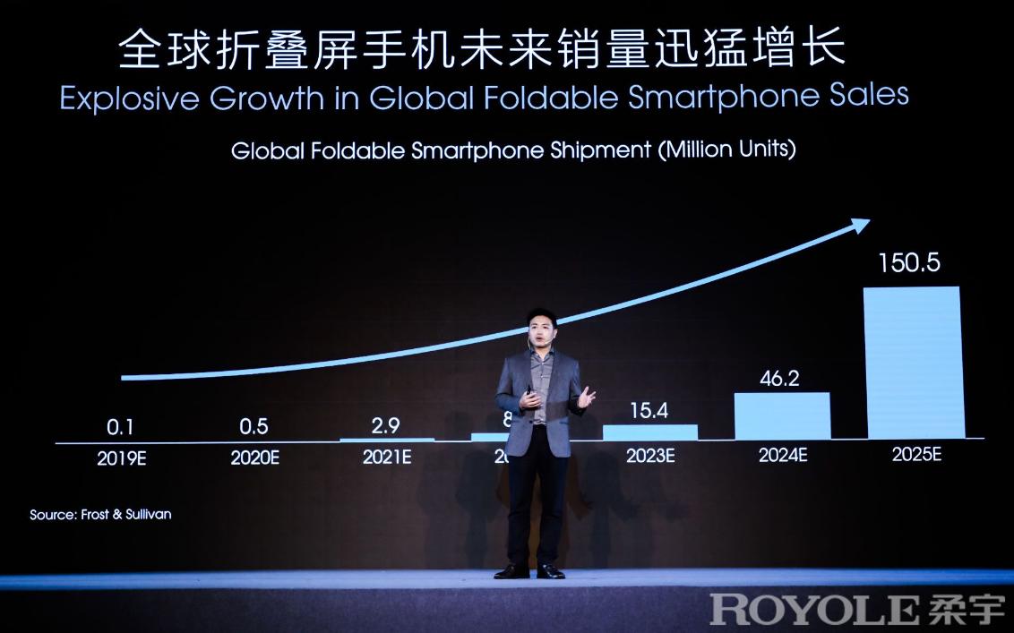 柔宇科技发布第三代全柔性屏 FlexPai 2手机率先搭载