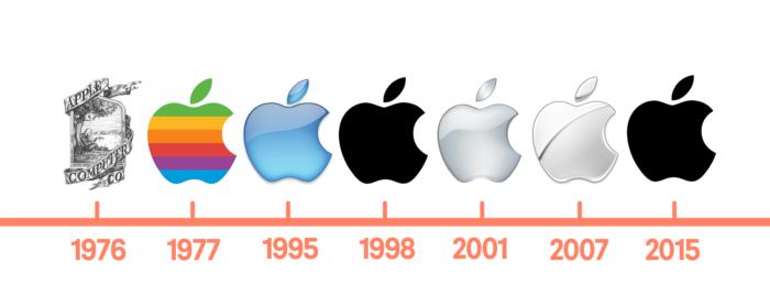 """苹果迎来44岁""""生日"""",市值达1.054万亿美元"""