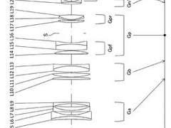 含70-130mm F2.0在内 腾龙两枚FE镜头专利曝光