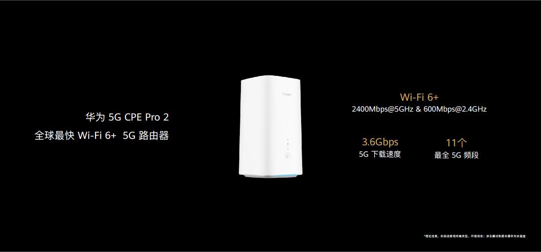 全球最快Wi-Fi 6+ 5G路由器 华为5G CPE Pro 2正式发布
