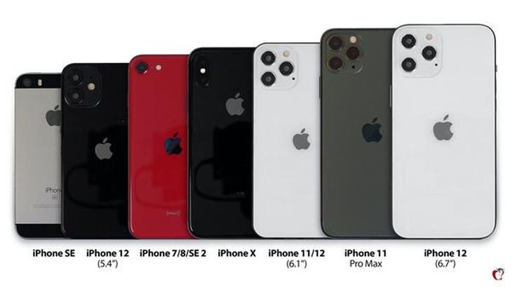 外媒爆料iPhone12尺寸给出历史机型大合照