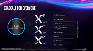 英特尔或将于8月13日公布Xe图形架构更多技术细节
