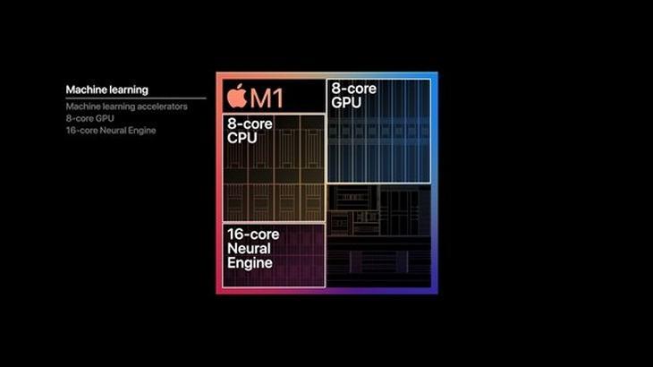 """苹果自研芯片Mac公布 不容错过的""""返场好戏""""(图3)"""