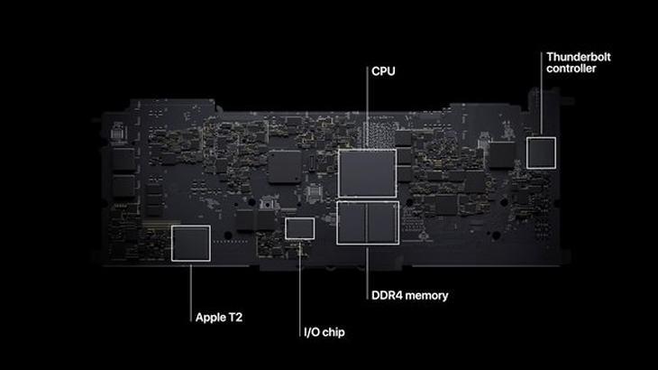 """苹果自研芯片Mac公布 不容错过的""""返场好戏""""(图5)"""