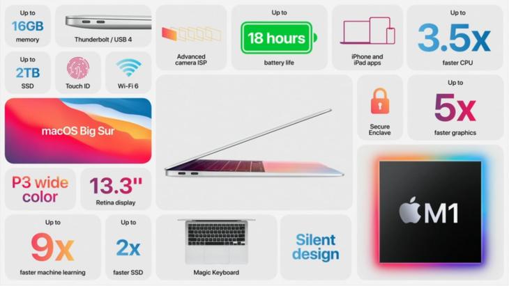 """苹果自研芯片Mac公布 不容错过的""""返场好戏""""(图6)"""