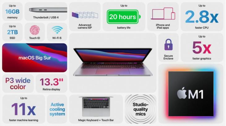"""苹果自研芯片Mac公布 不容错过的""""返场好戏""""(图7)"""