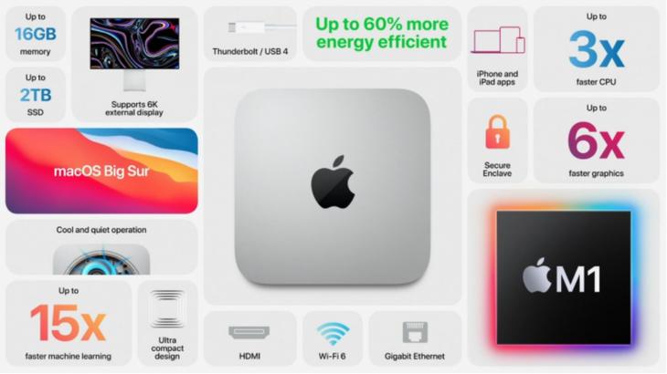 """苹果自研芯片Mac公布 不容错过的""""返场好戏""""(图8)"""