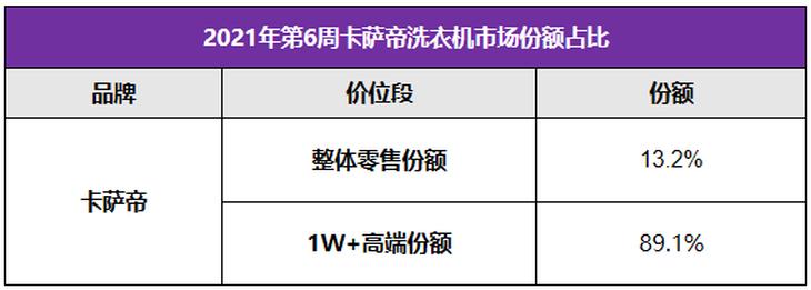 http://www.reviewcode.cn/yunjisuan/193173.html