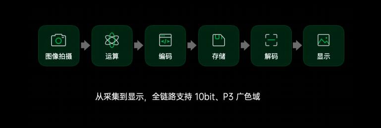专业视频创作利器,Find X3 Pro有这些影像优势插图2