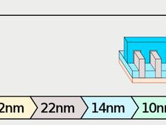 泡问泡答:英特尔的10nm之路为什么那么慢?
