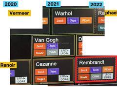 锐龙6000系列处理器曝光,升级RDNA2核显
