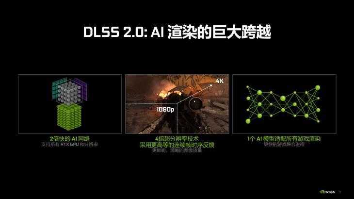 映众RTX3080Ti评测:游戏媲美卡皇,真香!