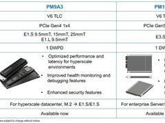 三星将在22年Q2发布全新PCIe 5.0硬盘