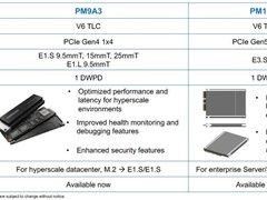 三星预告全球首款PCIe 5.0硬盘,总带宽高达16GB/s