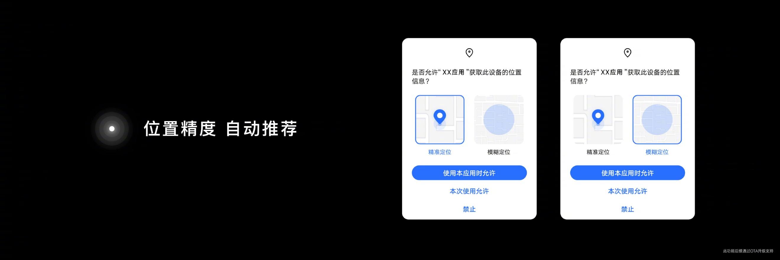 隐私无忧,智慧贴心 荣耀Magic UI 5.0系统体验插图12