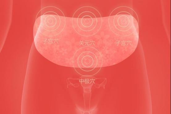 有了它让子宫越来越健康,暖宫贴什么牌子好?