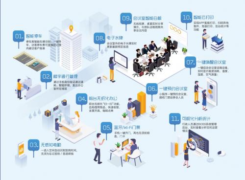2018筝际信息产品盘点,从1到2创造智慧化运行
