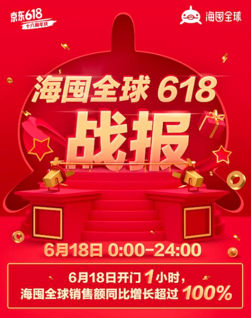 http://www.xqweigou.com/dianshangO2O/31798.html