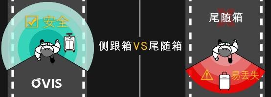 解放双手、无忧旅行,OVIS侧面跟随行李箱京东限量预售