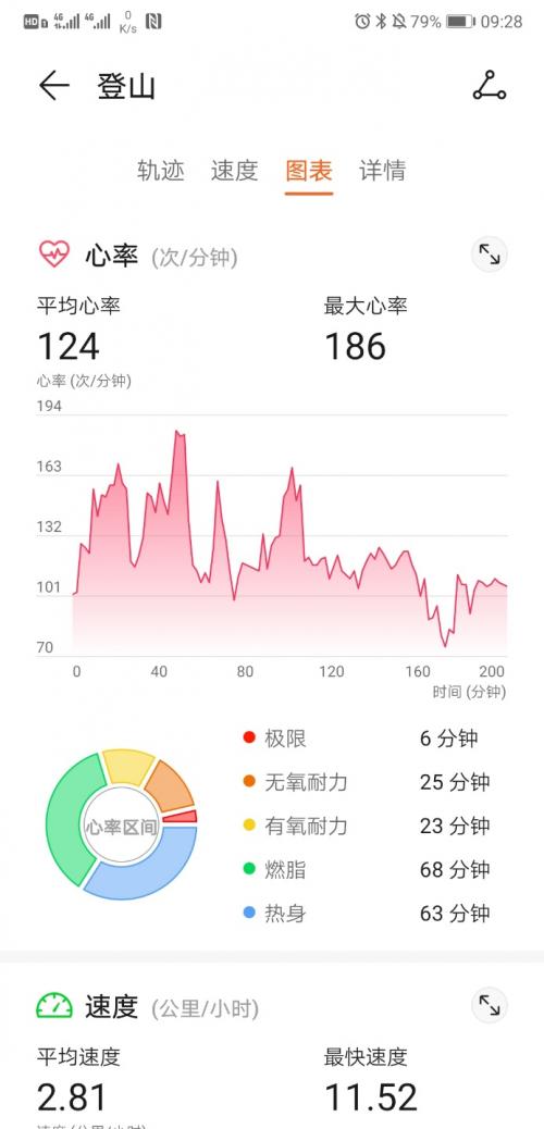 """秦风配备侦探手表脑力max,上山下海东奔西跑""""闹""""东京"""