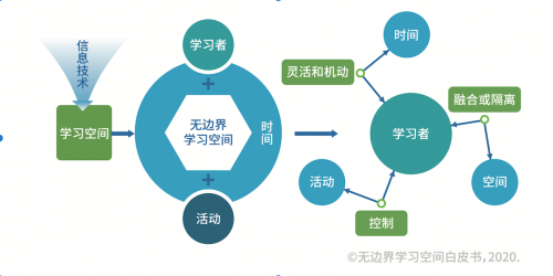 澳洲幸運5后三定獨膽方法:seo的基本知識:每天新增122家游戲企業游戲類網站怎