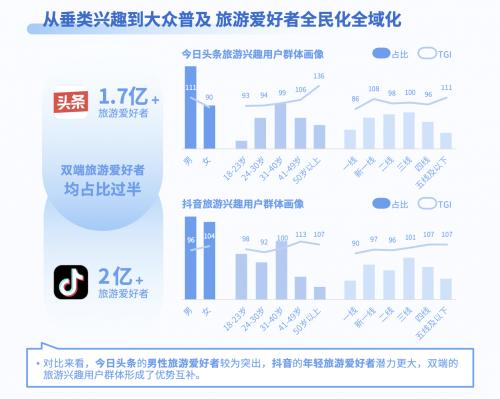 南京旅游:税收优惠政策助力云南旅游业有序升温