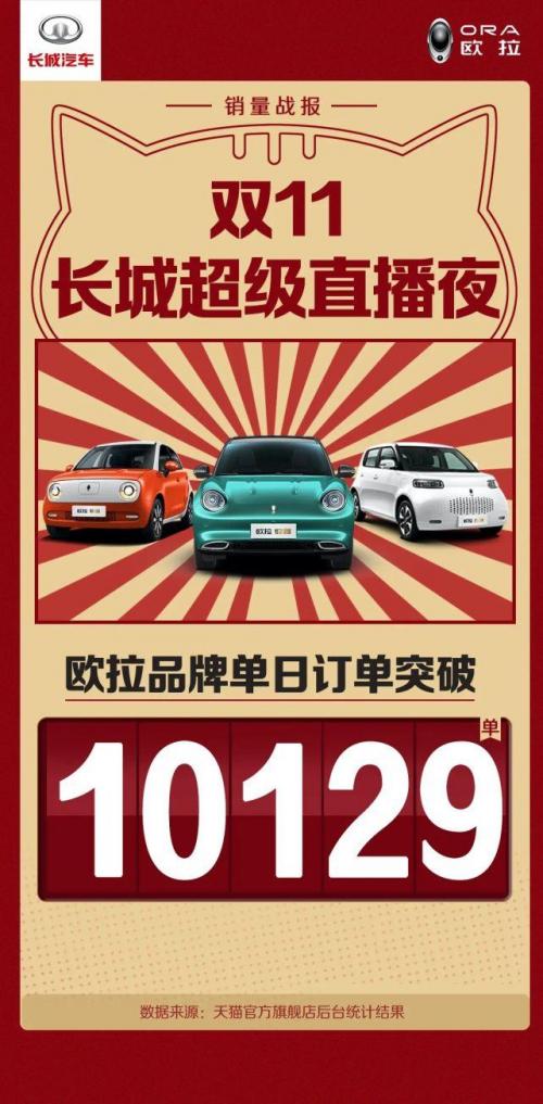 发喜帖!备喜宴!收喜报!欧拉又双叒要在广州车展搞事情