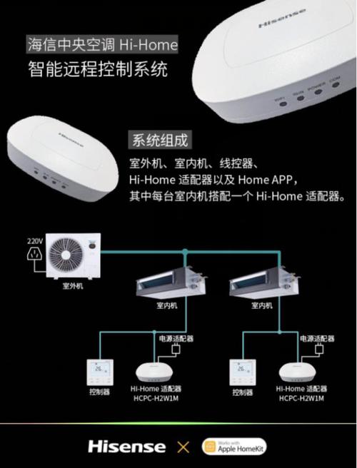 海信中央空调智慧空气一触即发,5G时代升级智慧家居